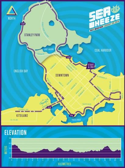 Seawheeze Half Marathon Vancouver 2014