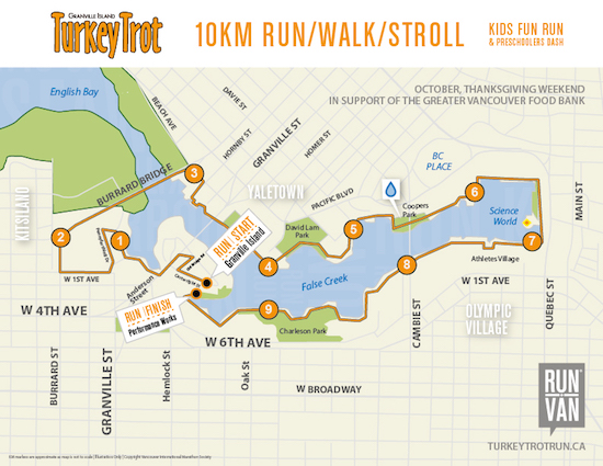 Image from turkeytrot.ca